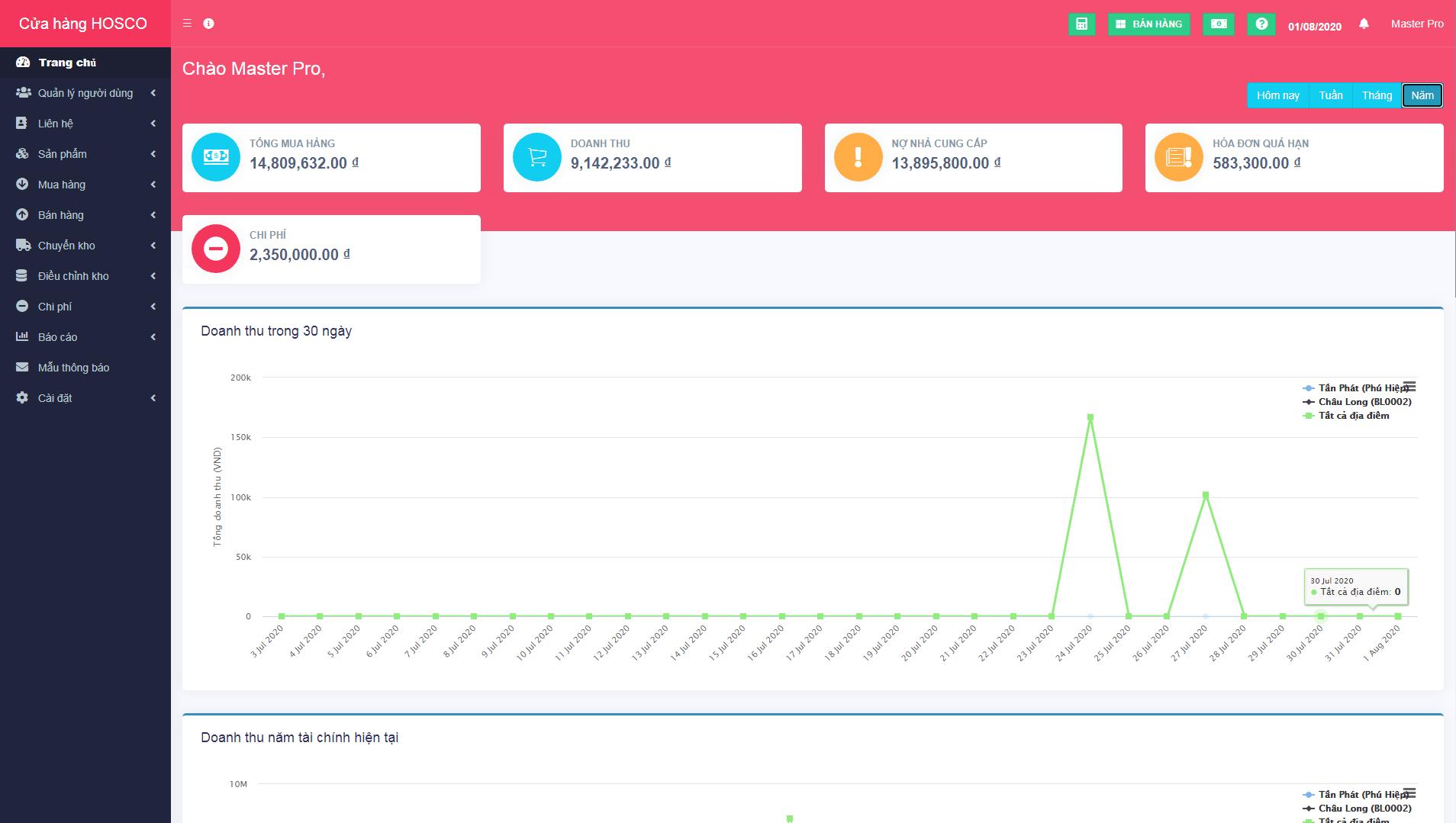 Phần mềm bán hàng cửa hàng điện nước