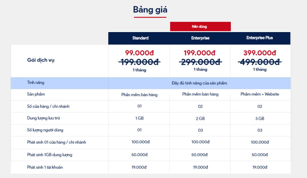 Bảng giá phần mềm bán hàng