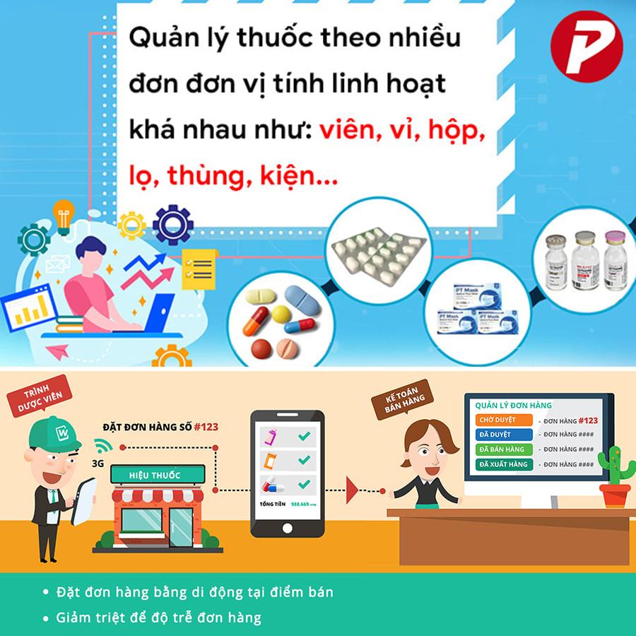 Kiểm soát kho thuốc online